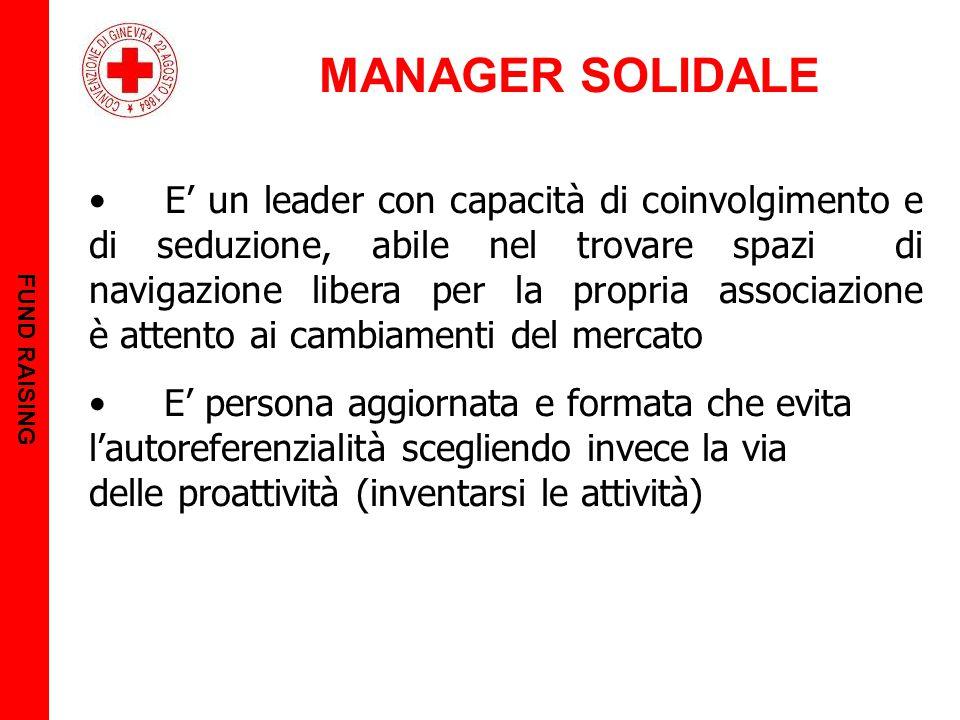 MANAGER SOLIDALE FUND RAISING E' un leader con capacità di coinvolgimento e di seduzione, abile nel trovare spazi di navigazione libera per la propria