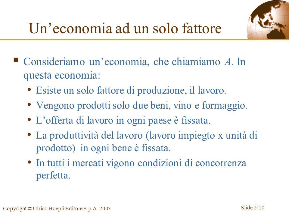 Slide 2-10 Copyright © Ulrico Hoepli Editore S.p.A. 2003 Un'economia ad un solo fattore  Consideriamo un'economia, che chiamiamo A. In questa economi