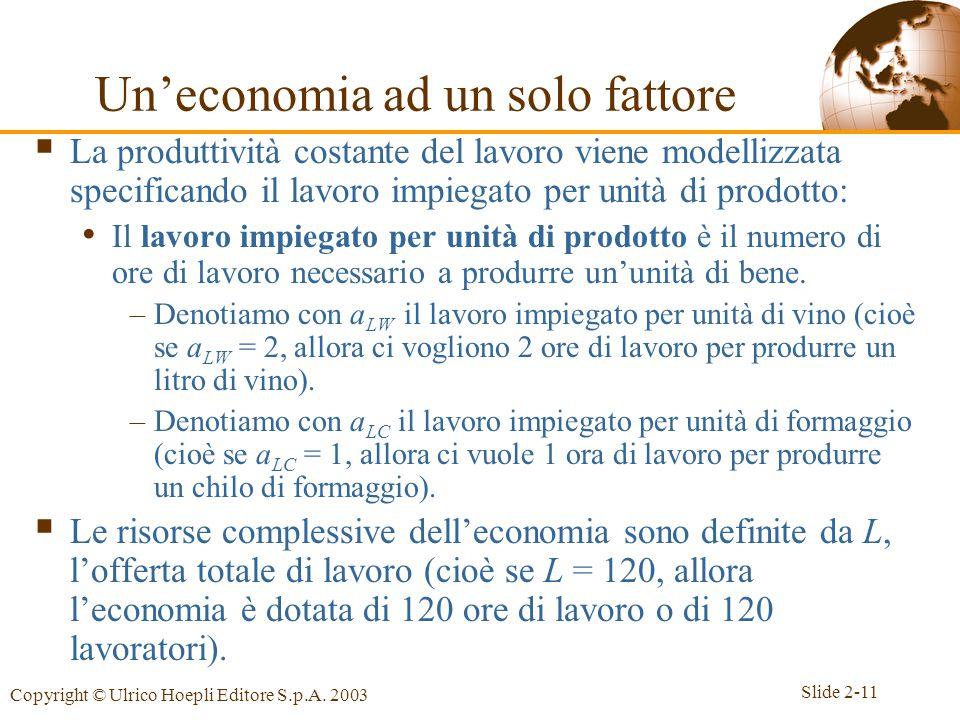 Slide 2-11 Copyright © Ulrico Hoepli Editore S.p.A. 2003  La produttività costante del lavoro viene modellizzata specificando il lavoro impiegato per