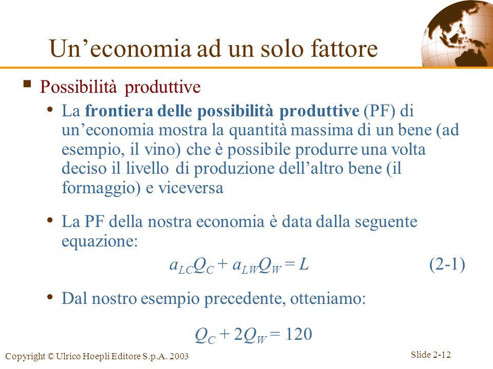 Slide 2-12 Copyright © Ulrico Hoepli Editore S.p.A. 2003  Possibilità produttive La frontiera delle possibilità produttive (PF) di un'economia mostra
