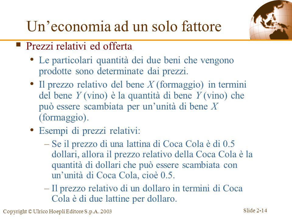 Slide 2-14 Copyright © Ulrico Hoepli Editore S.p.A. 2003  Prezzi relativi ed offerta Le particolari quantità dei due beni che vengono prodotte sono d