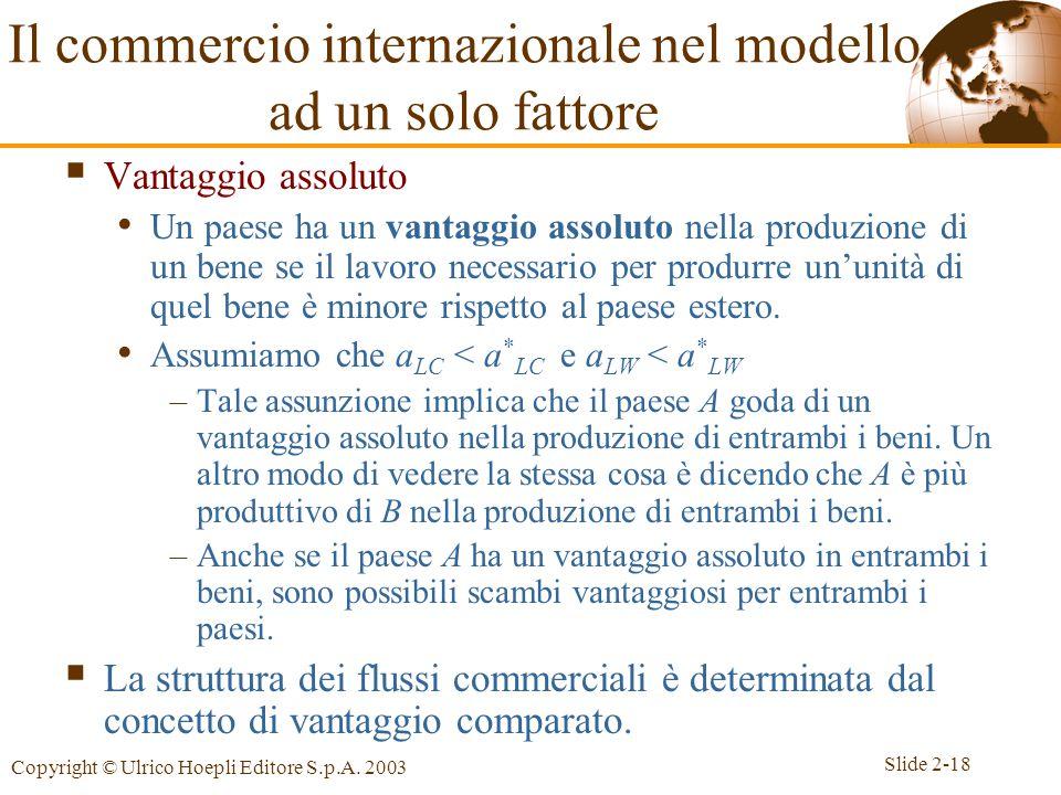 Slide 2-18 Copyright © Ulrico Hoepli Editore S.p.A. 2003  Vantaggio assoluto Un paese ha un vantaggio assoluto nella produzione di un bene se il lavo
