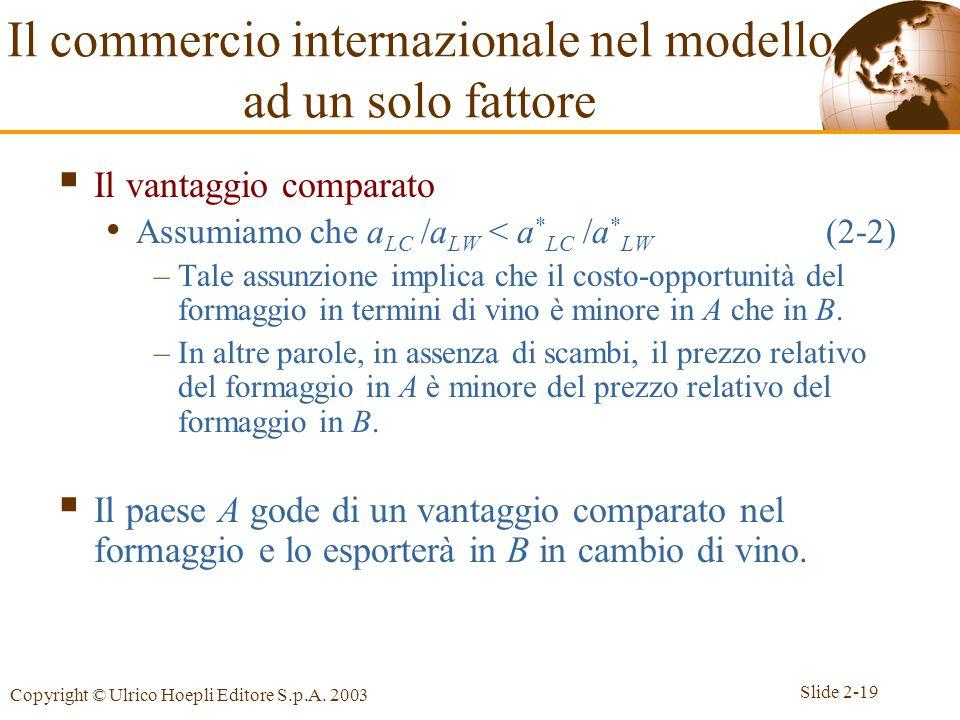 Slide 2-19 Copyright © Ulrico Hoepli Editore S.p.A. 2003  Il vantaggio comparato Assumiamo che a LC /a LW < a * LC /a * LW (2-2) –Tale assunzione imp