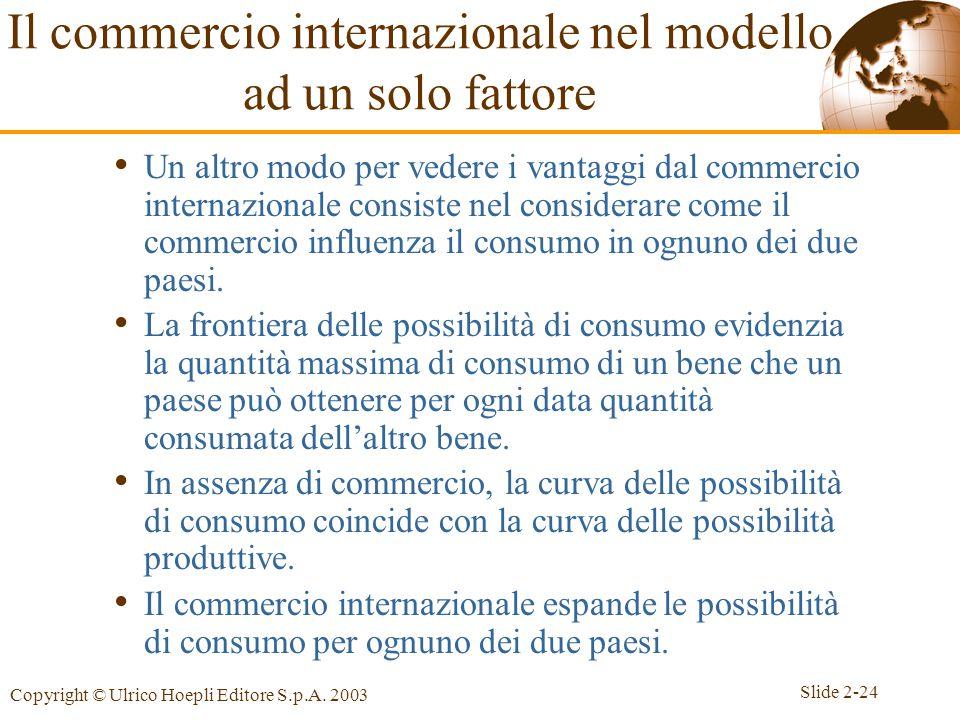 Slide 2-24 Copyright © Ulrico Hoepli Editore S.p.A. 2003 Un altro modo per vedere i vantaggi dal commercio internazionale consiste nel considerare com