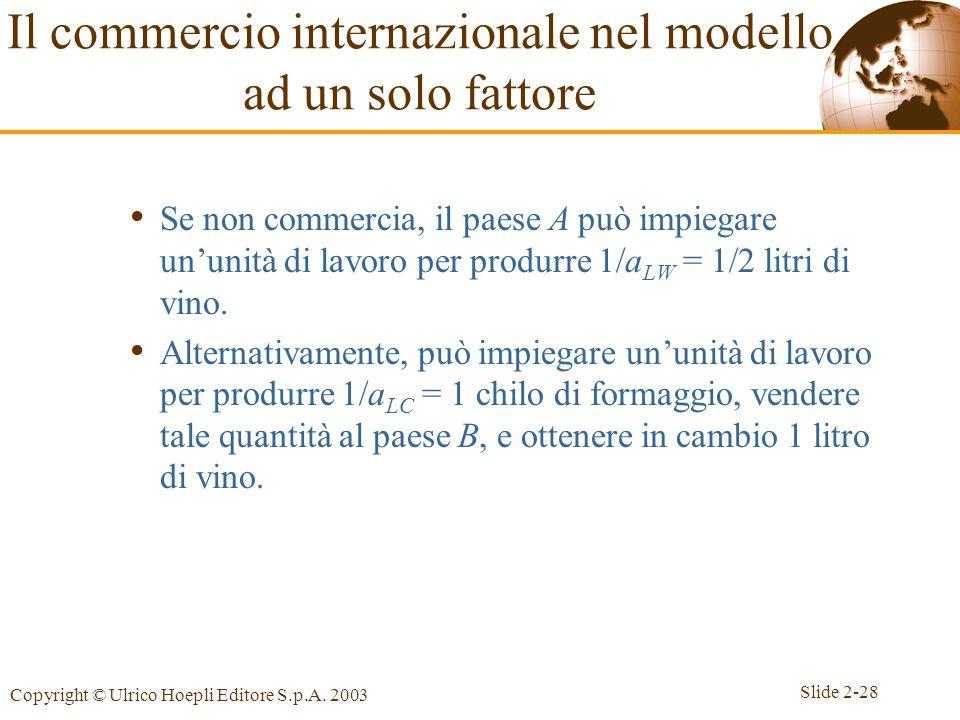 Slide 2-28 Copyright © Ulrico Hoepli Editore S.p.A. 2003 Se non commercia, il paese A può impiegare un'unità di lavoro per produrre 1/a LW = 1/2 litri
