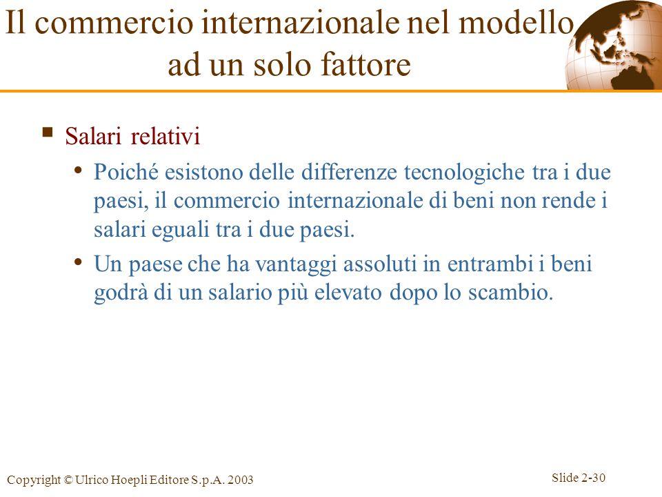 Slide 2-30 Copyright © Ulrico Hoepli Editore S.p.A. 2003  Salari relativi Poiché esistono delle differenze tecnologiche tra i due paesi, il commercio