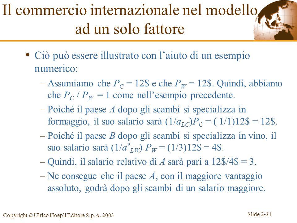 Slide 2-31 Copyright © Ulrico Hoepli Editore S.p.A. 2003 Ciò può essere illustrato con l'aiuto di un esempio numerico: –Assumiamo che P C = 12$ e che