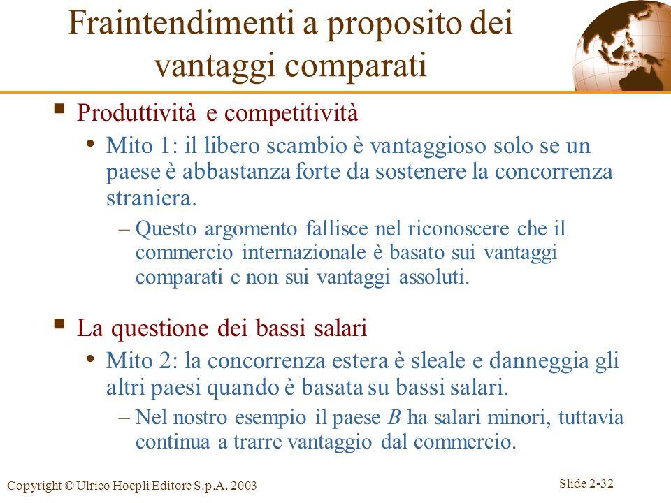 Slide 2-32 Copyright © Ulrico Hoepli Editore S.p.A. 2003  Produttività e competitività Mito 1: il libero scambio è vantaggioso solo se un paese è abb
