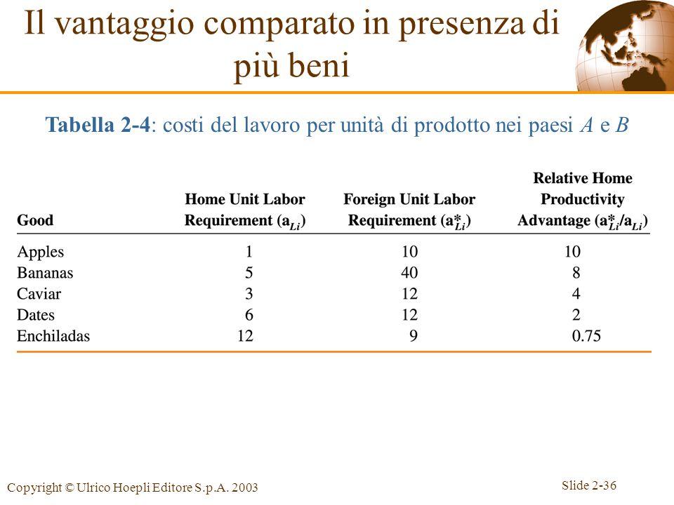 Slide 2-36 Copyright © Ulrico Hoepli Editore S.p.A. 2003 Il vantaggio comparato in presenza di più beni Tabella 2-4: costi del lavoro per unità di pro