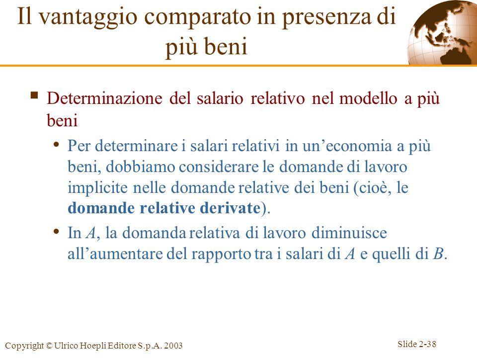 Slide 2-38 Copyright © Ulrico Hoepli Editore S.p.A. 2003  Determinazione del salario relativo nel modello a più beni Per determinare i salari relativ