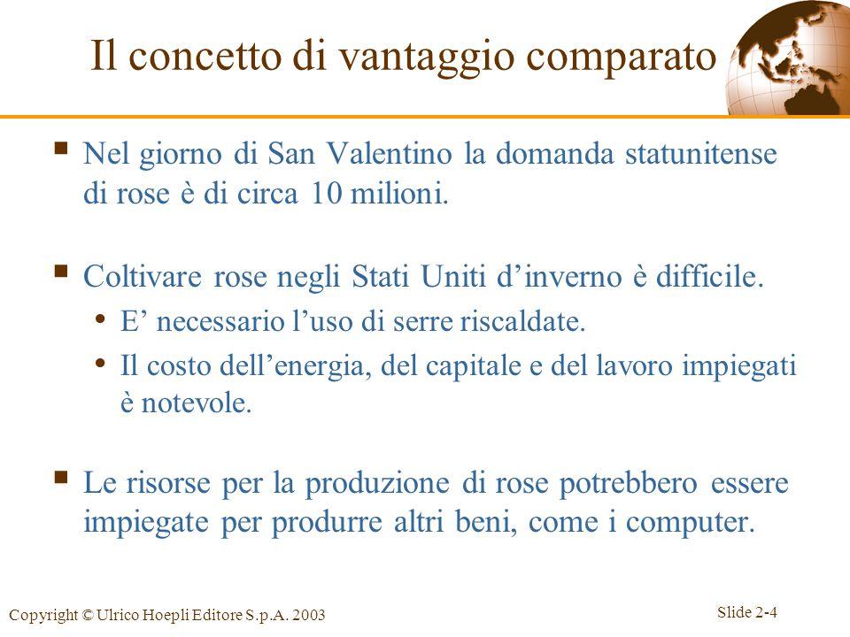 Slide 2-4 Copyright © Ulrico Hoepli Editore S.p.A. 2003  Nel giorno di San Valentino la domanda statunitense di rose è di circa 10 milioni.  Coltiva