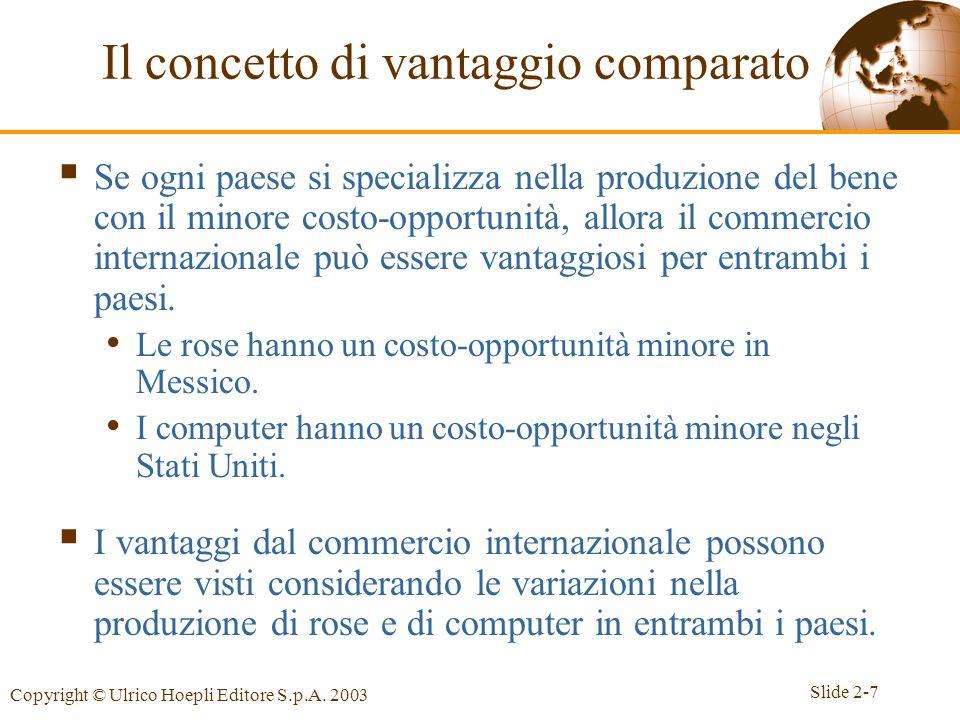 Slide 2-7 Copyright © Ulrico Hoepli Editore S.p.A. 2003  Se ogni paese si specializza nella produzione del bene con il minore costo-opportunità, allo