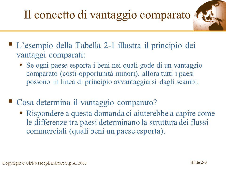 Slide 2-9 Copyright © Ulrico Hoepli Editore S.p.A. 2003  L'esempio della Tabella 2-1 illustra il principio dei vantaggi comparati: Se ogni paese espo