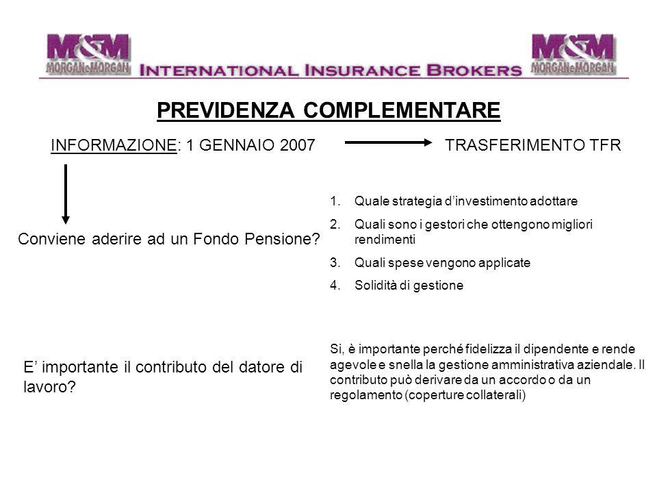 PREVIDENZA COMPLEMENTARE INFORMAZIONE: 1 GENNAIO 2007TRASFERIMENTO TFR Conviene aderire ad un Fondo Pensione? 1.Quale strategia d'investimento adottar