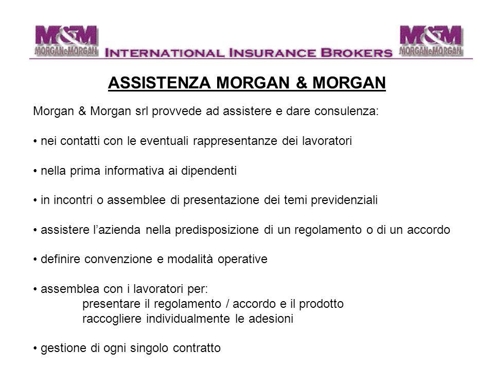 ASSISTENZA MORGAN & MORGAN Morgan & Morgan srl provvede ad assistere e dare consulenza: nei contatti con le eventuali rappresentanze dei lavoratori ne