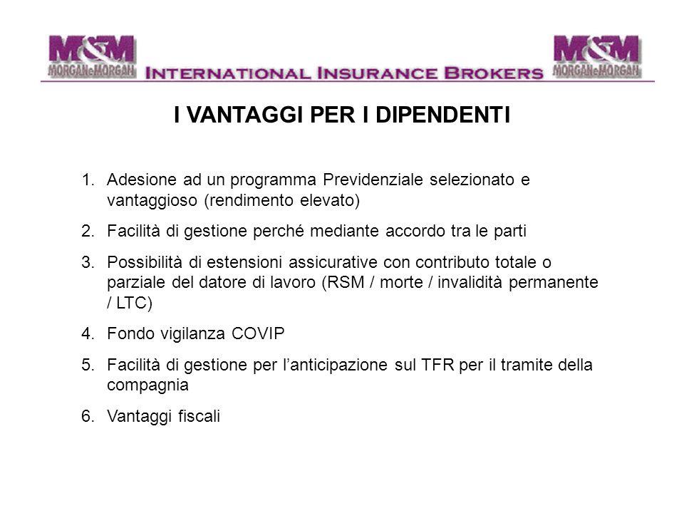 I VANTAGGI PER I DIPENDENTI 1.Adesione ad un programma Previdenziale selezionato e vantaggioso (rendimento elevato) 2.Facilità di gestione perché medi