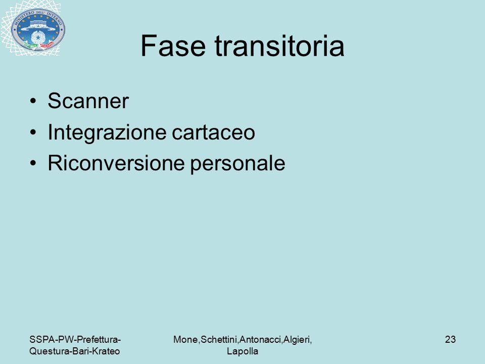 SSPA-PW-Prefettura- Questura-Bari-Krateo Mone,Schettini,Antonacci,Algieri, Lapolla 23 Fase transitoria Scanner Integrazione cartaceo Riconversione personale