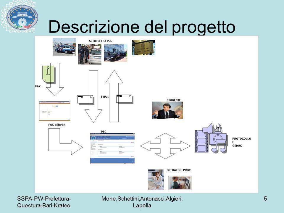 SSPA-PW-Prefettura- Questura-Bari-Krateo Mone,Schettini,Antonacci,Algieri, Lapolla 5 Descrizione del progetto