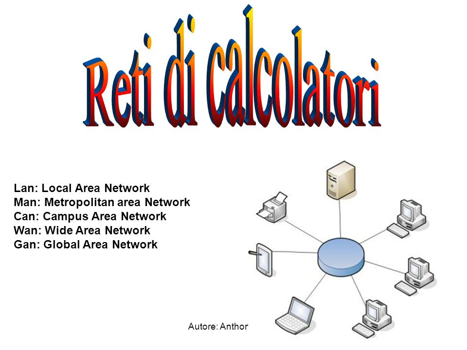 Autore: Anthony Parisi Lan: Local Area Network Man: Metropolitan area Network Can: Campus Area Network Wan: Wide Area Network Gan: Global Area Network