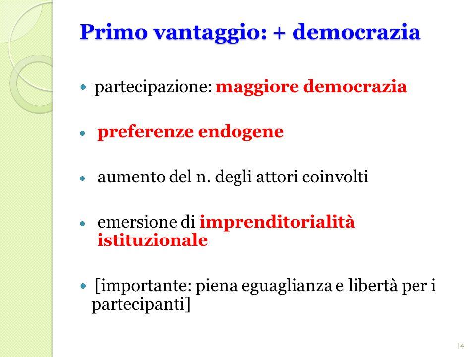 Primo vantaggio: + democrazia partecipazione: maggiore democrazia  preferenze endogene  aumento del n.