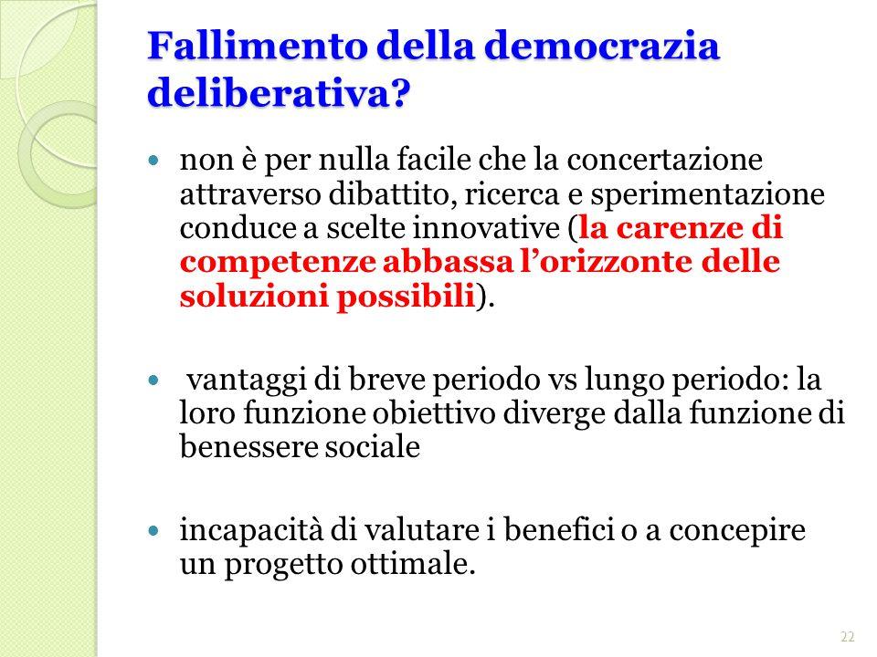 Fallimento della democrazia deliberativa.