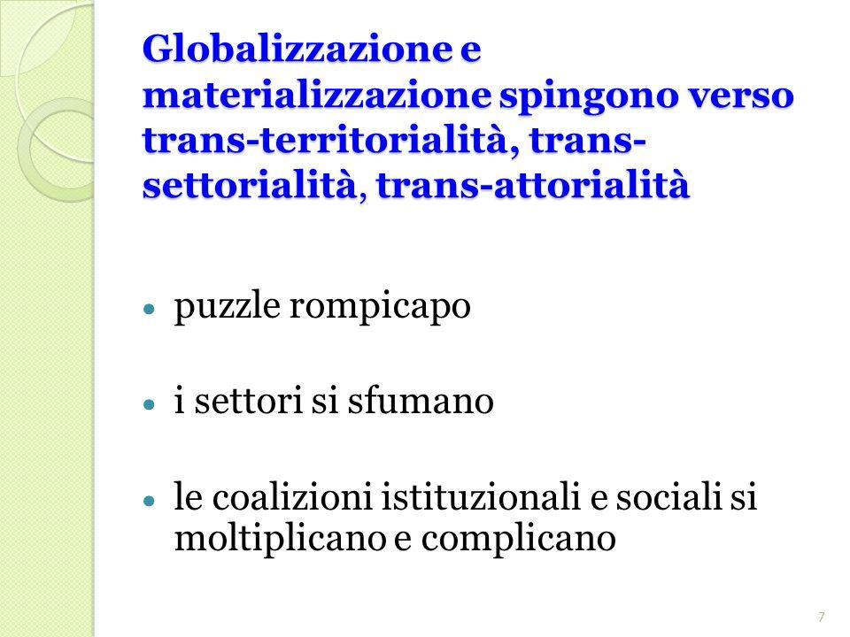 Globalizzazione e materializzazione spingono verso trans-territorialità, trans- settorialità, trans-attorialità  puzzle rompicapo  i settori si sfumano  le coalizioni istituzionali e sociali si moltiplicano e complicano 7
