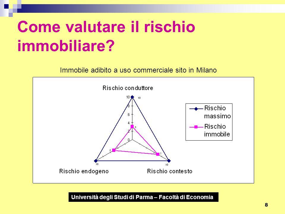 Università degli Studi di Parma – Facoltà di Economia 8 Come valutare il rischio immobiliare? Immobile adibito a uso commerciale sito in Milano