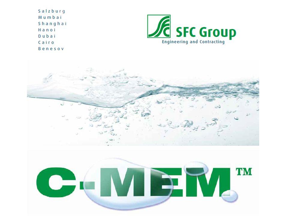 (1) C-MEM™ (2) Vantaggi (3) Usi