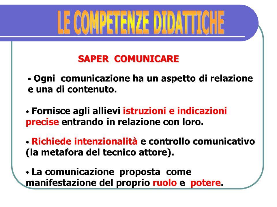 La comunicazione risulta essere il maggior limite all'efficacia dell'intero sistema dell'insegnamento. Il rapporto ALLIEVO – ALLENATORE è basato sulla