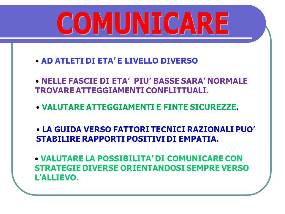 Ogni comunicazione ha un aspetto di relazione e una di contenuto. Fornisce agli allievi istruzioni e indicazioni precise entrando in relazione con lor