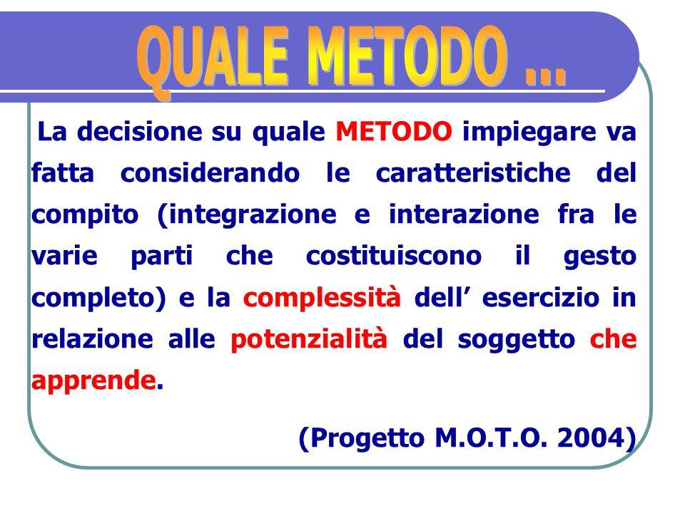 C.Robazza:Abilità e prodotti - Ricerca Mo.T.O - Firenze 1999.