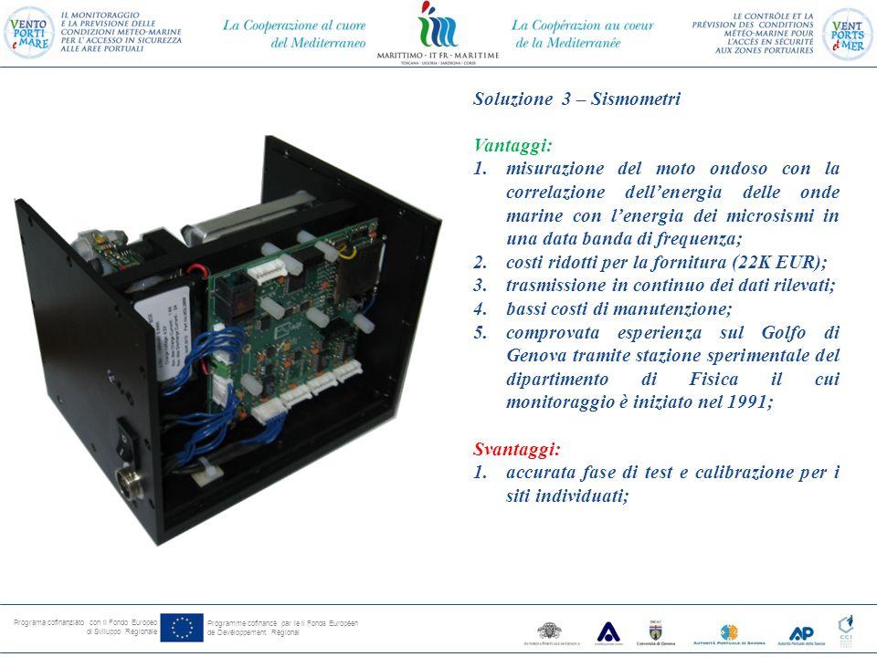 Programa cofinanziato con il Fondo Europeo di Sviluppo Regionale Programme cofinancé par le il Fonds Européen de Devéloppement Régional Soluzione 3 – Sismometri Vantaggi: 1.misurazione del moto ondoso con la correlazione dell'energia delle onde marine con l'energia dei microsismi in una data banda di frequenza; 2.costi ridotti per la fornitura (22K EUR); 3.trasmissione in continuo dei dati rilevati; 4.bassi costi di manutenzione; 5.comprovata esperienza sul Golfo di Genova tramite stazione sperimentale del dipartimento di Fisica il cui monitoraggio è iniziato nel 1991; Svantaggi: 1.accurata fase di test e calibrazione per i siti individuati;
