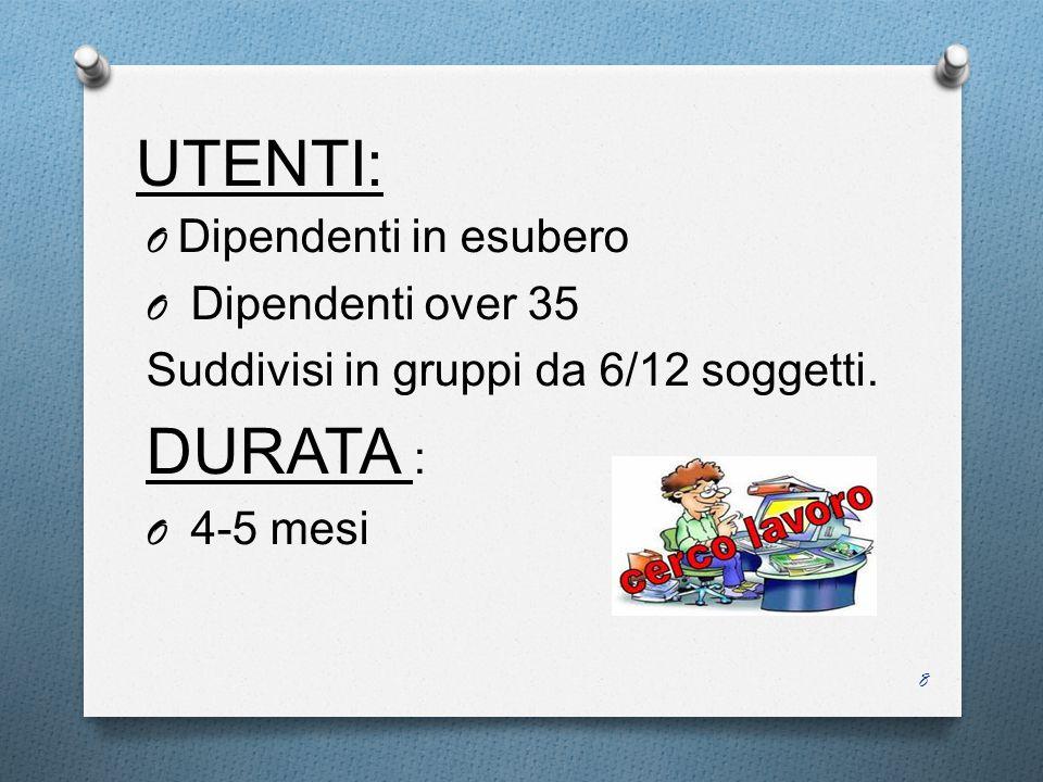 UTENTI: O Dipendenti in esubero O Dipendenti over 35 Suddivisi in gruppi da 6/12 soggetti.