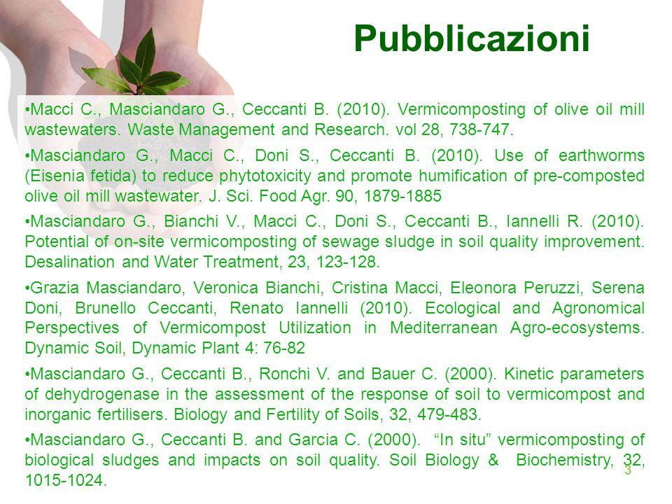44 AVCAVVCSCSVC Ammendante Compostato misto pH8,438,627,387,896-8,5 C-org.