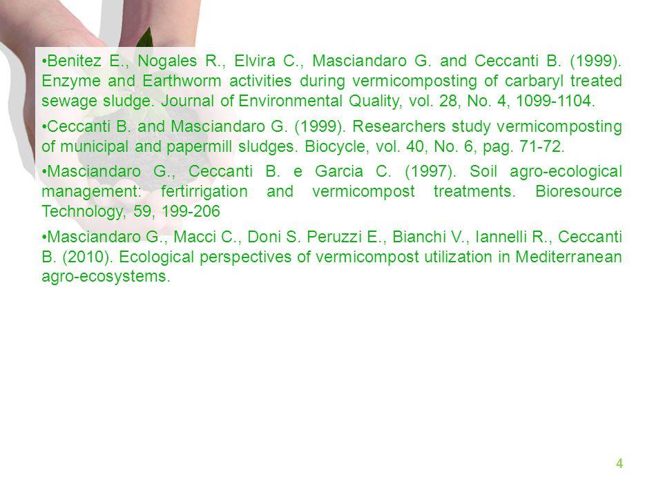 1.Confronto delle 2 tecnologie biologiche in esperimenti di laboratorio Compostaggio e vermicompostaggio delle acque di vegetazione e della sansa 25
