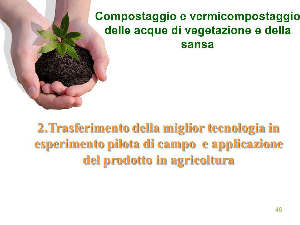2.Trasferimento della miglior tecnologia in esperimento pilota di campo e applicazione del prodotto in agricoltura Compostaggio e vermicompostaggio delle acque di vegetazione e della sansa 46