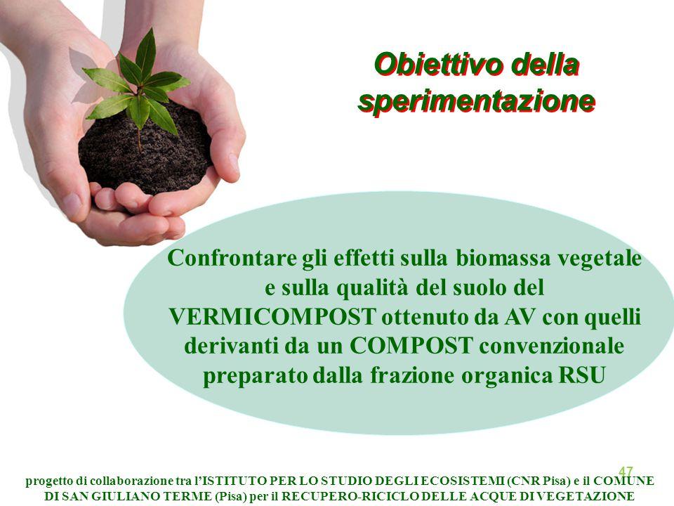 Obiettivo della sperimentazione progetto di collaborazione tra l'ISTITUTO PER LO STUDIO DEGLI ECOSISTEMI (CNR Pisa) e il COMUNE DI SAN GIULIANO TERME (Pisa) per il RECUPERO-RICICLO DELLE ACQUE DI VEGETAZIONE Confrontare gli effetti sulla biomassa vegetale e sulla qualità del suolo del VERMICOMPOST ottenuto da AV con quelli derivanti da un COMPOST convenzionale preparato dalla frazione organica RSU 47