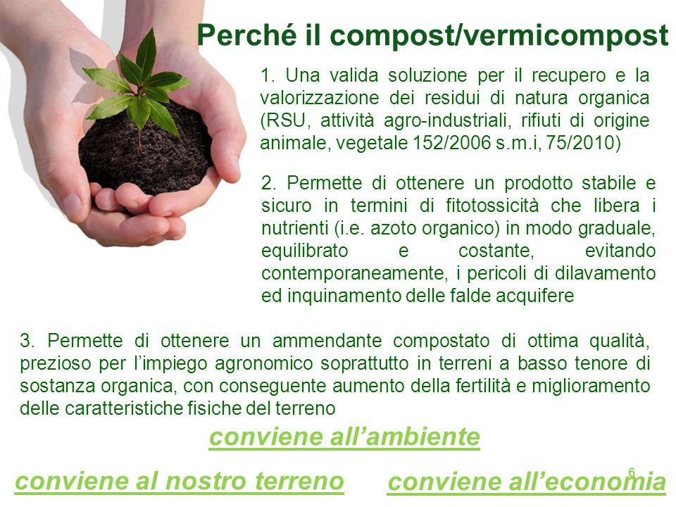 Applicazione Vermicompost Applicazione 2 suoli agronomici diversi –Suolo A: Vicarello –Suolo B: Murcia (Spagna) Prova di laboratorio Suolo ASuolo B pH7.88.8 Cond.