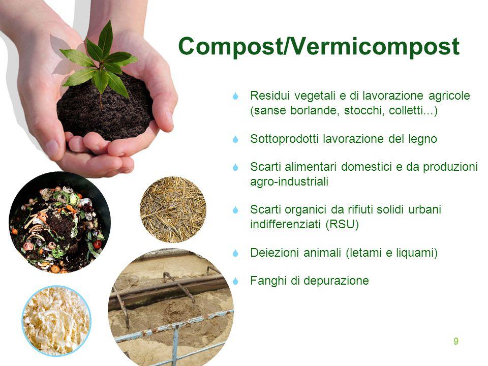 Compost/Vermicompost  Residui vegetali e di lavorazione agricole (sanse borlande, stocchi, colletti...)  Sottoprodotti lavorazione del legno  Scart