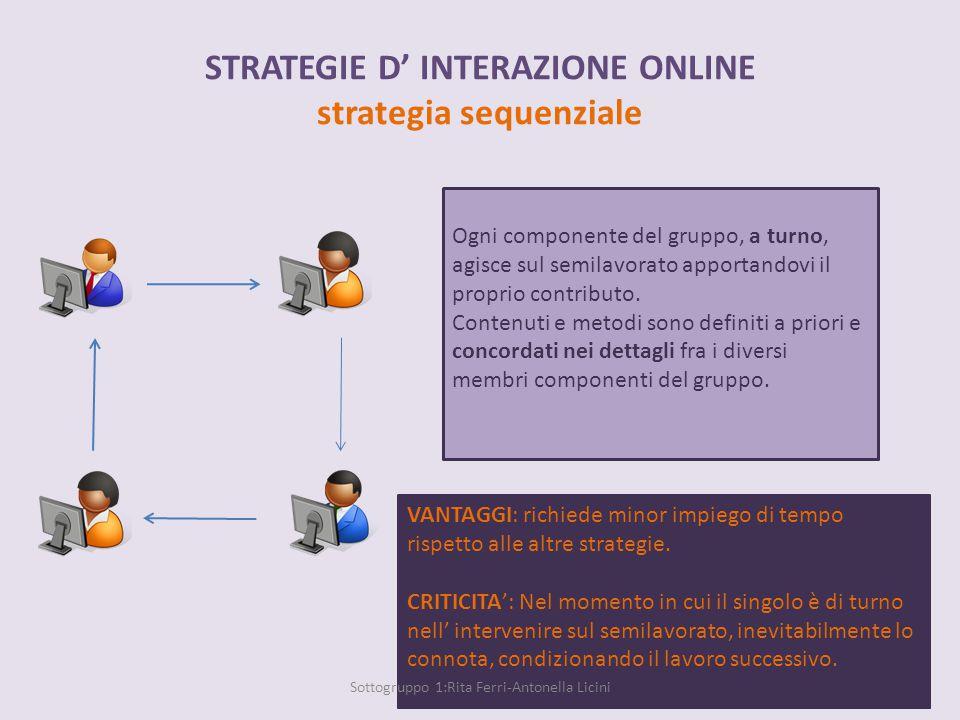 STRATEGIE D' INTERAZIONE ONLINE strategia sequenziale Ogni componente del gruppo, a turno, agisce sul semilavorato apportandovi il proprio contributo.