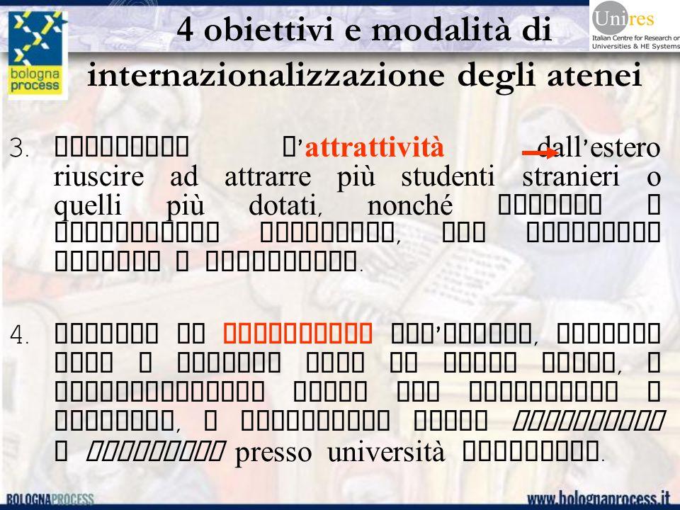 4 obiettivi e modalità di internazionalizzazione degli atenei 3. Aumentare l ' attrattività dall ' estero riuscire ad attrarre più studenti stranieri