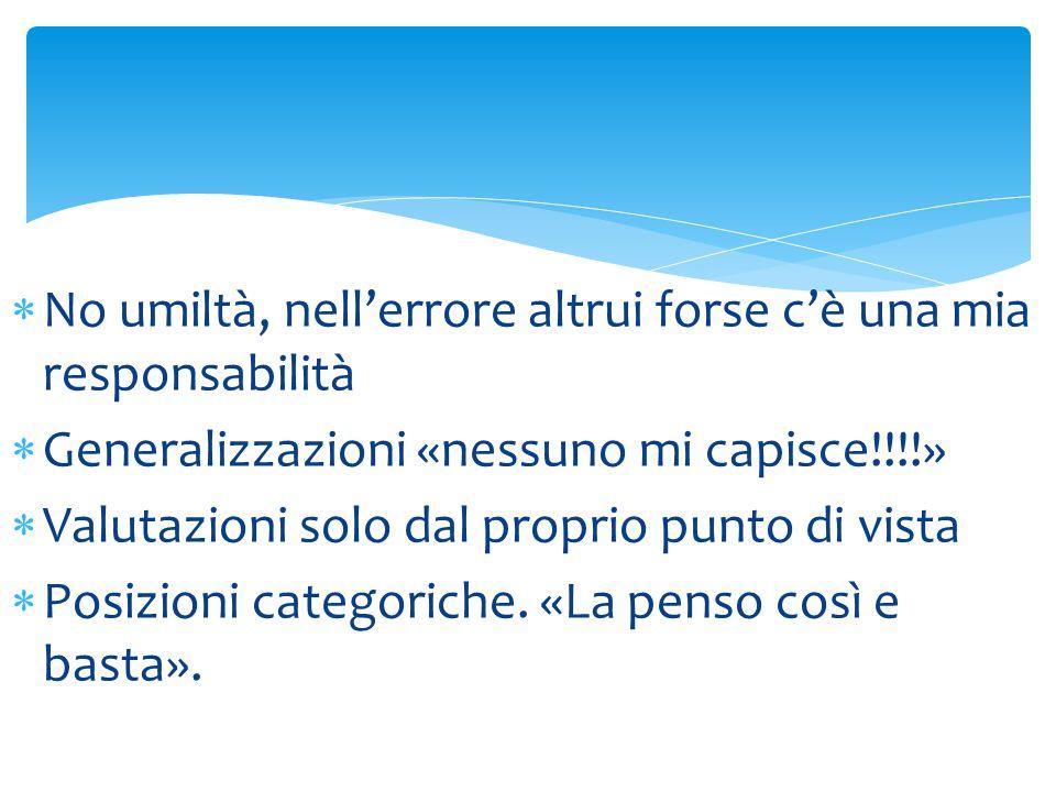  No umiltà, nell'errore altrui forse c'è una mia responsabilità  Generalizzazioni «nessuno mi capisce!!!!»  Valutazioni solo dal proprio punto di vista  Posizioni categoriche.
