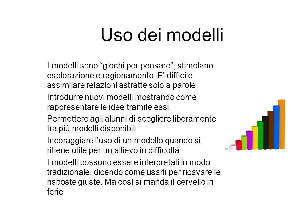 """Uso dei modelli I modelli sono """"giochi per pensare"""", stimolano esplorazione e ragionamento. E' difficile assimilare relazioni astratte solo a parole I"""