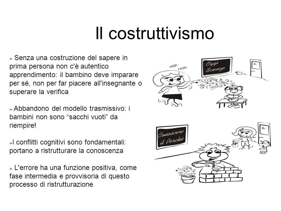 Il costruttivismo ➢ Senza una costruzione del sapere in prima persona non c'è autentico apprendimento: il bambino deve imparare per sé, non per far pi