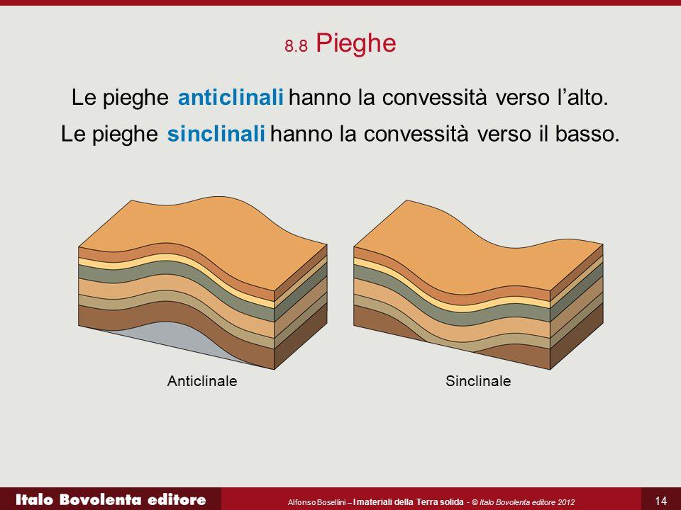 Alfonso Bosellini – I materiali della Terra solida - © Italo Bovolenta editore 2012 14 8.8 Pieghe Le pieghe anticlinali hanno la convessità verso l'al