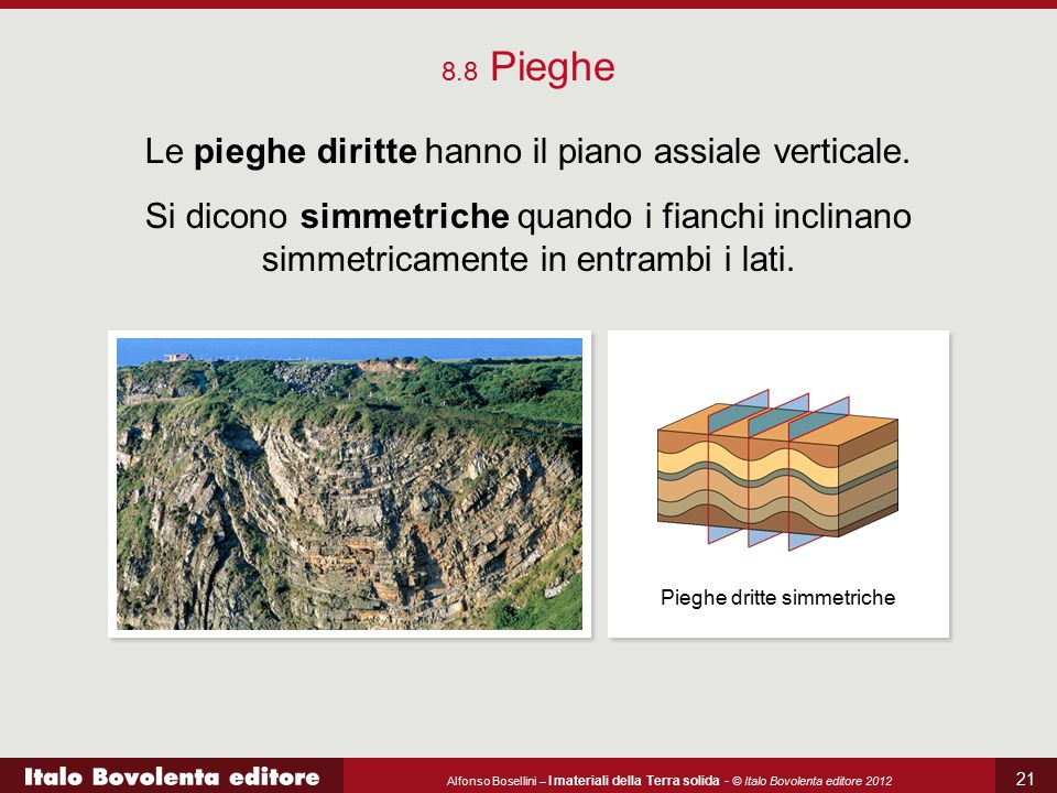 Alfonso Bosellini – I materiali della Terra solida - © Italo Bovolenta editore 2012 21 8.8 Pieghe Le pieghe diritte hanno il piano assiale verticale.