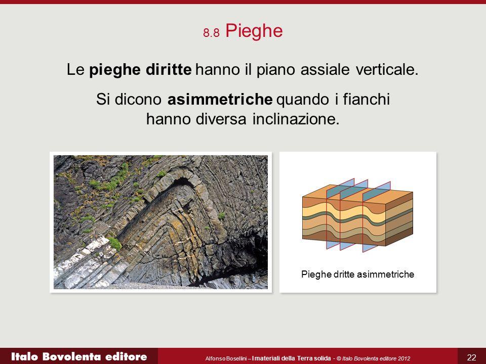 Alfonso Bosellini – I materiali della Terra solida - © Italo Bovolenta editore 2012 22 8.8 Pieghe Le pieghe diritte hanno il piano assiale verticale.
