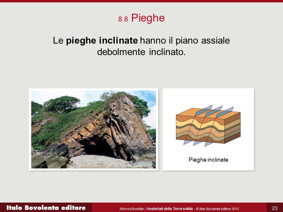 Alfonso Bosellini – I materiali della Terra solida - © Italo Bovolenta editore 2012 23 8.8 Pieghe Le pieghe inclinate hanno il piano assiale debolment