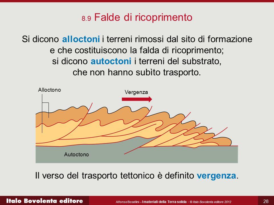 Alfonso Bosellini – I materiali della Terra solida - © Italo Bovolenta editore 2012 28 8.9 Falde di ricoprimento Si dicono alloctoni i terreni rimossi