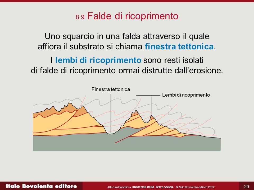 Alfonso Bosellini – I materiali della Terra solida - © Italo Bovolenta editore 2012 29 8.9 Falde di ricoprimento Uno squarcio in una falda attraverso